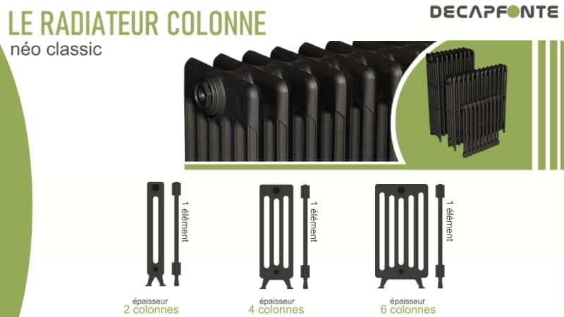 radiateur fonte ideal standard